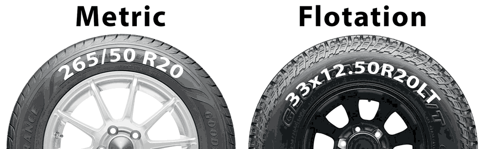 Metric and flotation tire sizes explained