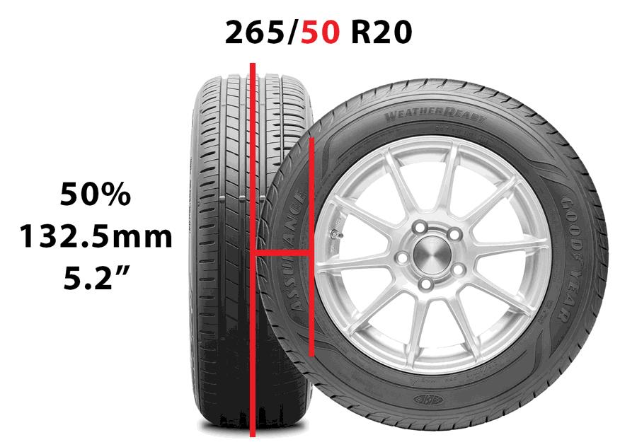 tire aspect ratio explained