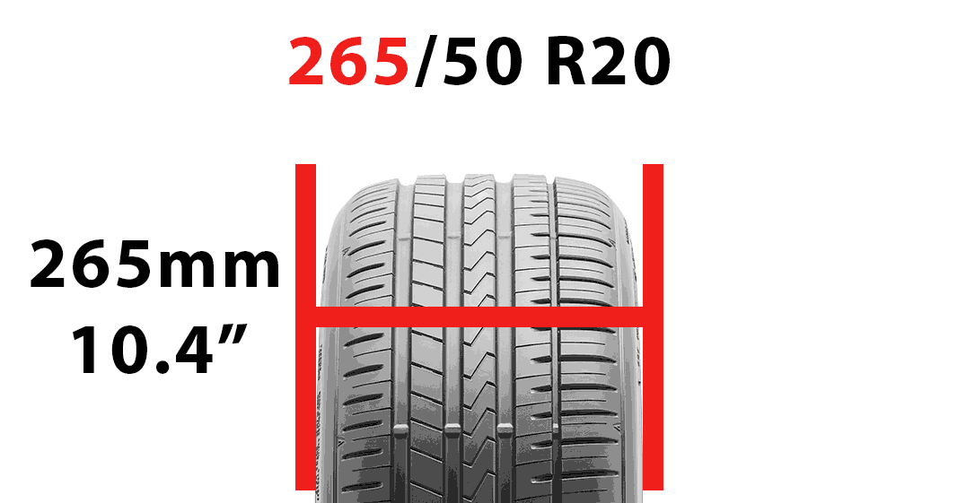 tire width explained